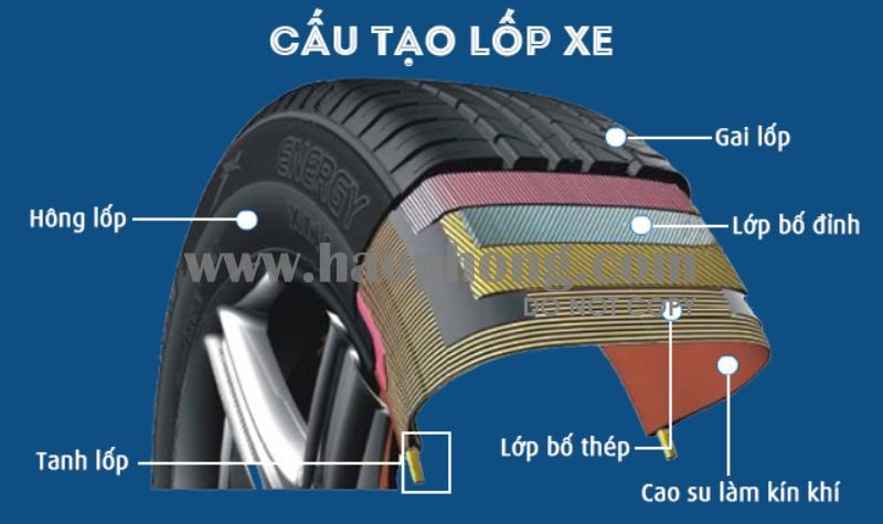 Cấu tạo lốp bánh xe cao su ô tô