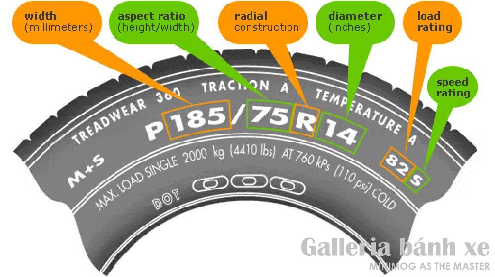 Ý nghĩa các thông số in trên lốp bánh xe đẩy hàng